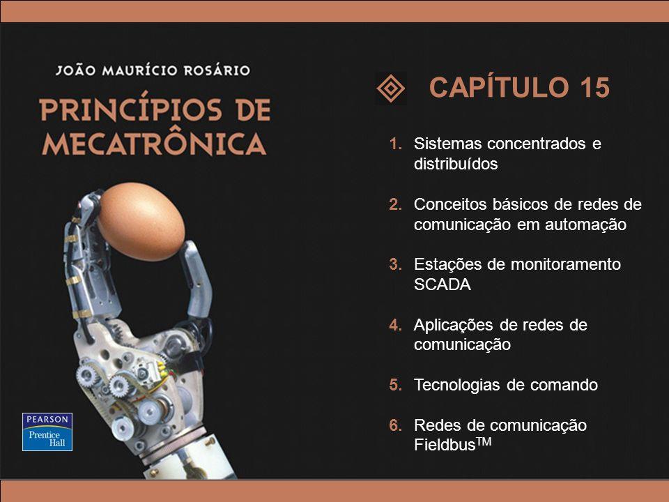 CAPÍTULO 15 1. Sistemas concentrados e distribuídos