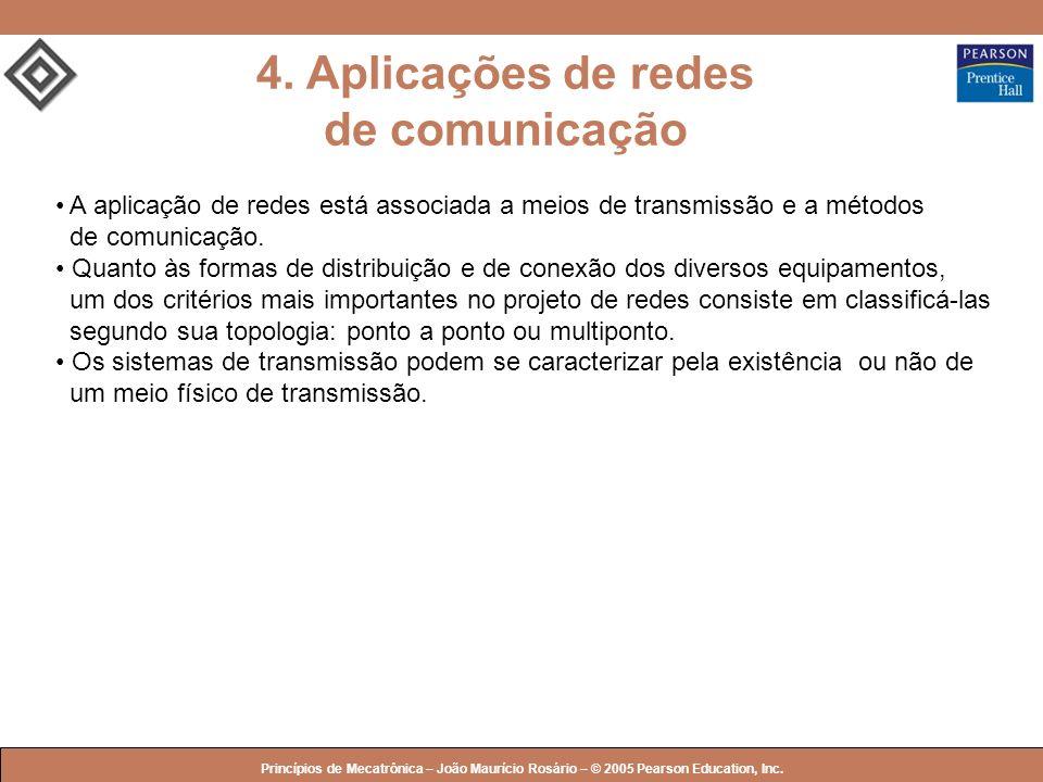 4. Aplicações de redes de comunicação