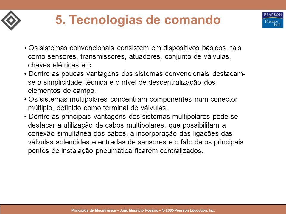 5. Tecnologias de comando