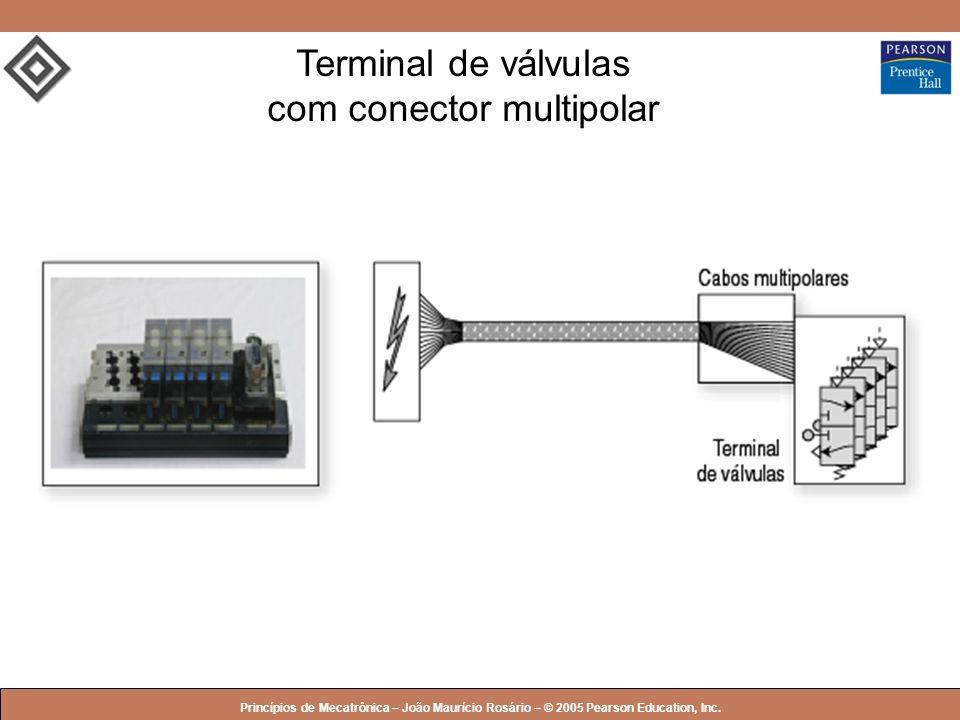 Terminal de válvulas com conector multipolar