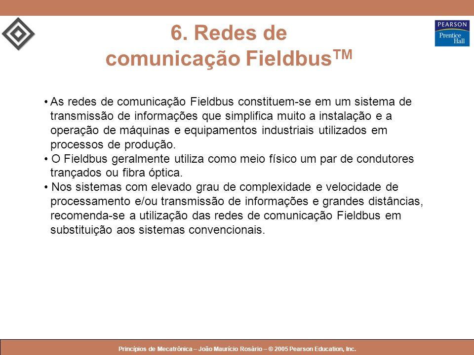 6. Redes de comunicação FieldbusTM