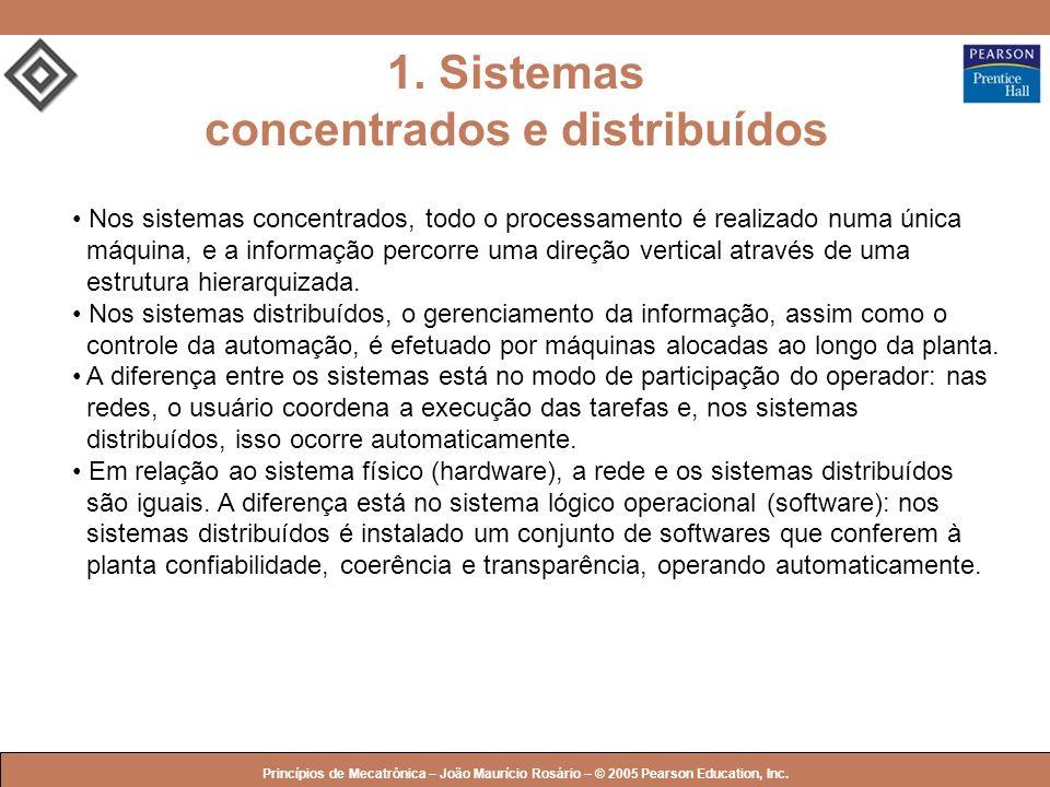 1. Sistemas concentrados e distribuídos