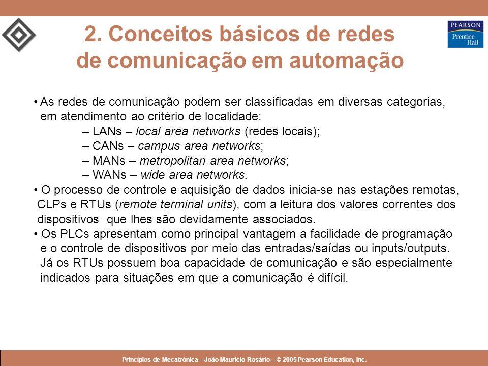 2. Conceitos básicos de redes de comunicação em automação