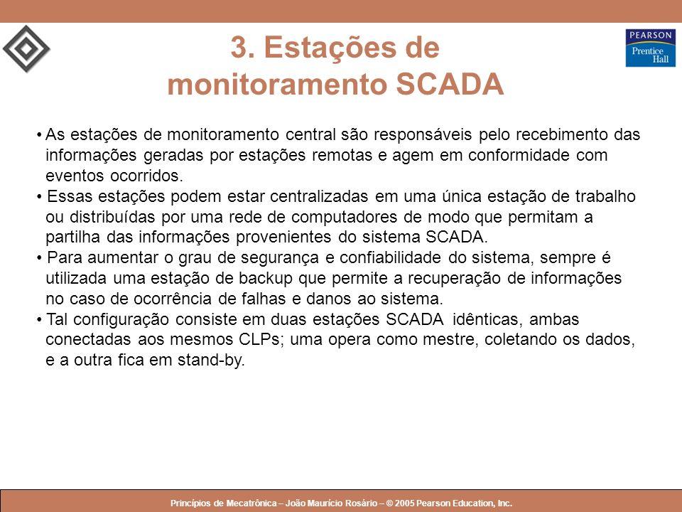 3. Estações de monitoramento SCADA