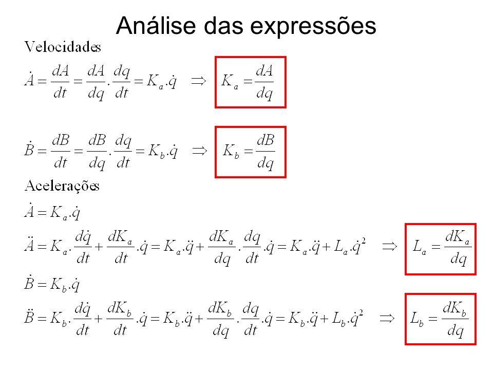 Análise das expressões