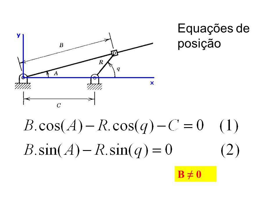 Equações de posição B ≠ 0