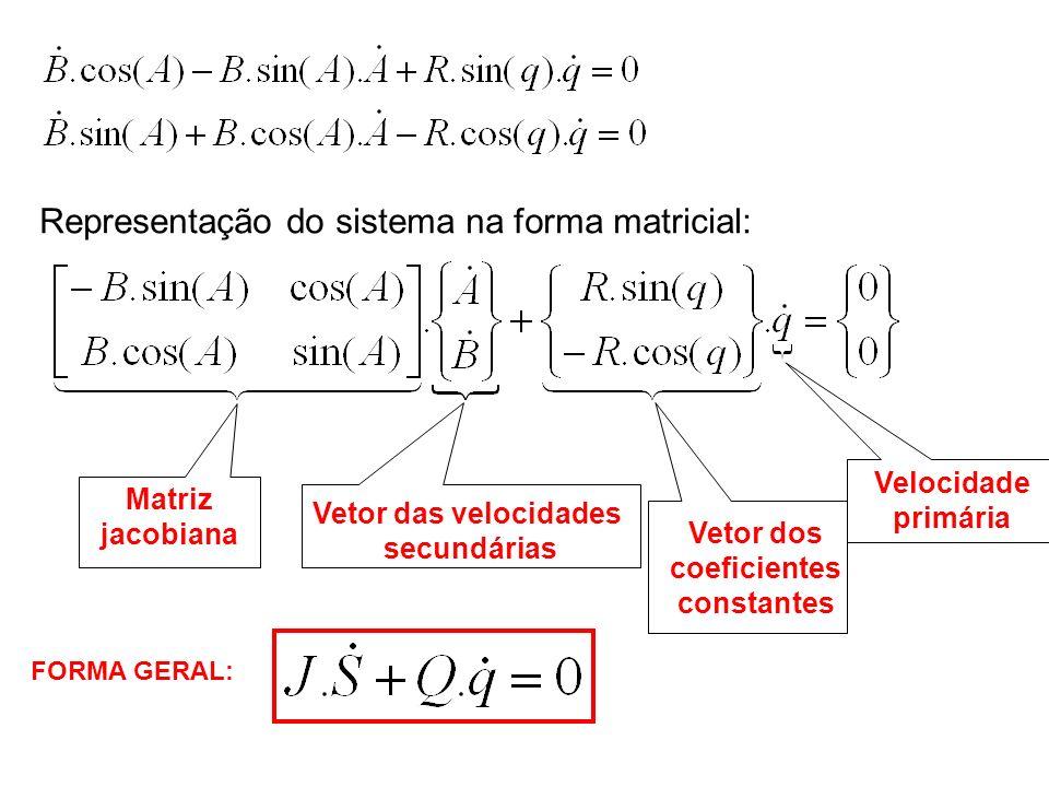Vetor dos coeficientes constantes
