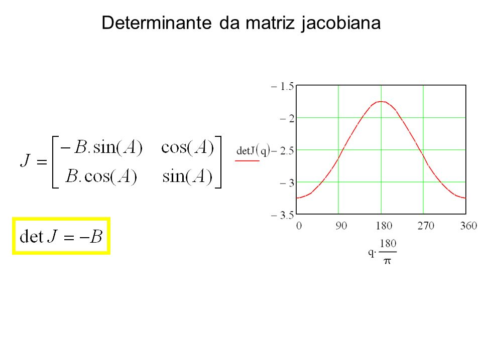 Determinante da matriz jacobiana