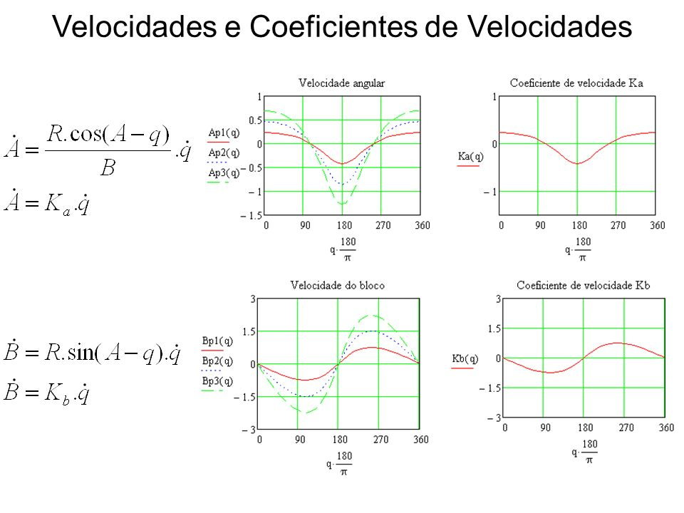 Velocidades e Coeficientes de Velocidades