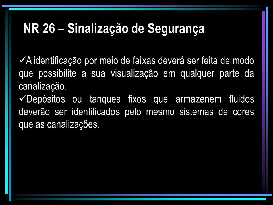 NR 26 – Sinalização de Segurança