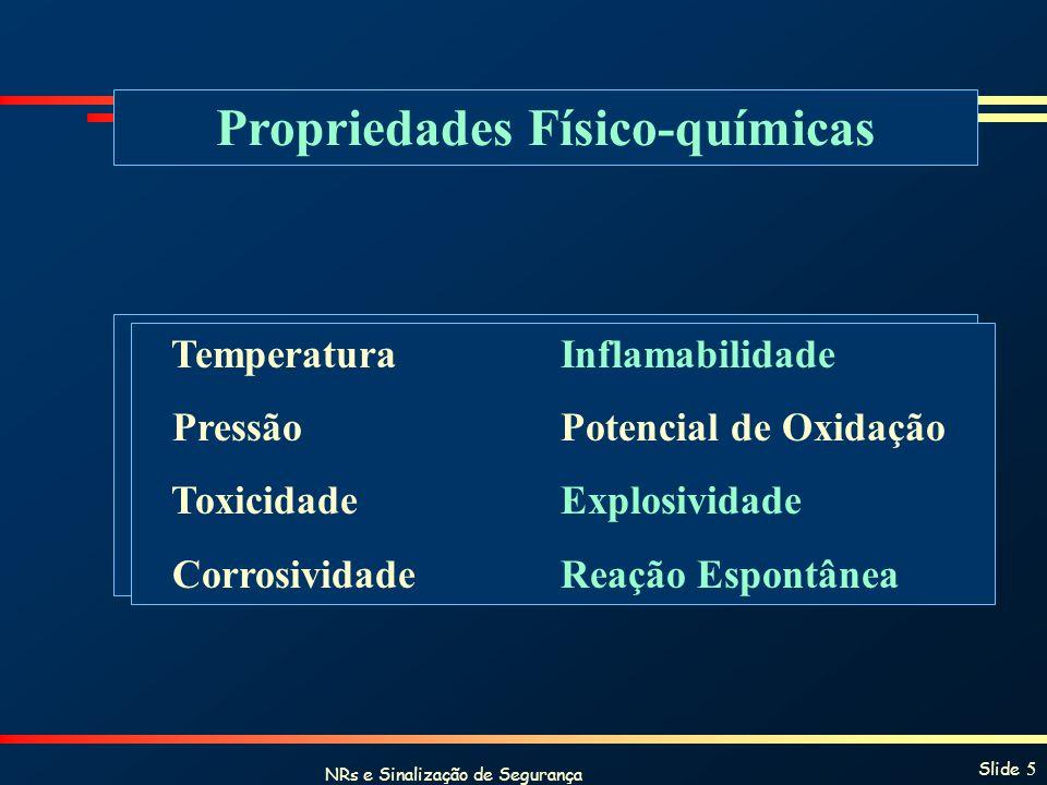 Propriedades Físico-químicas