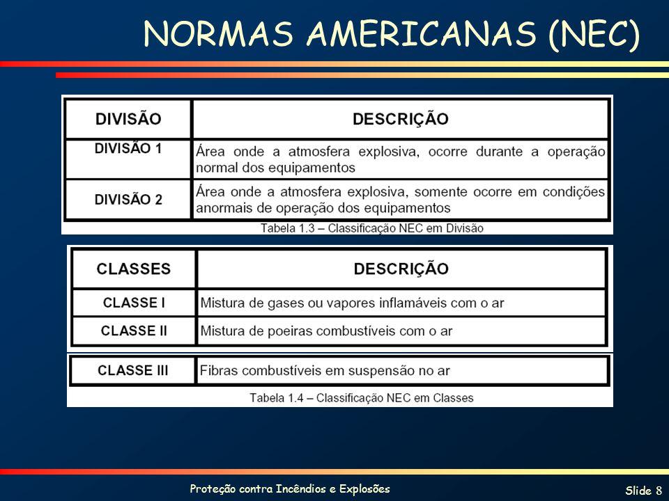 NORMAS AMERICANAS (NEC)