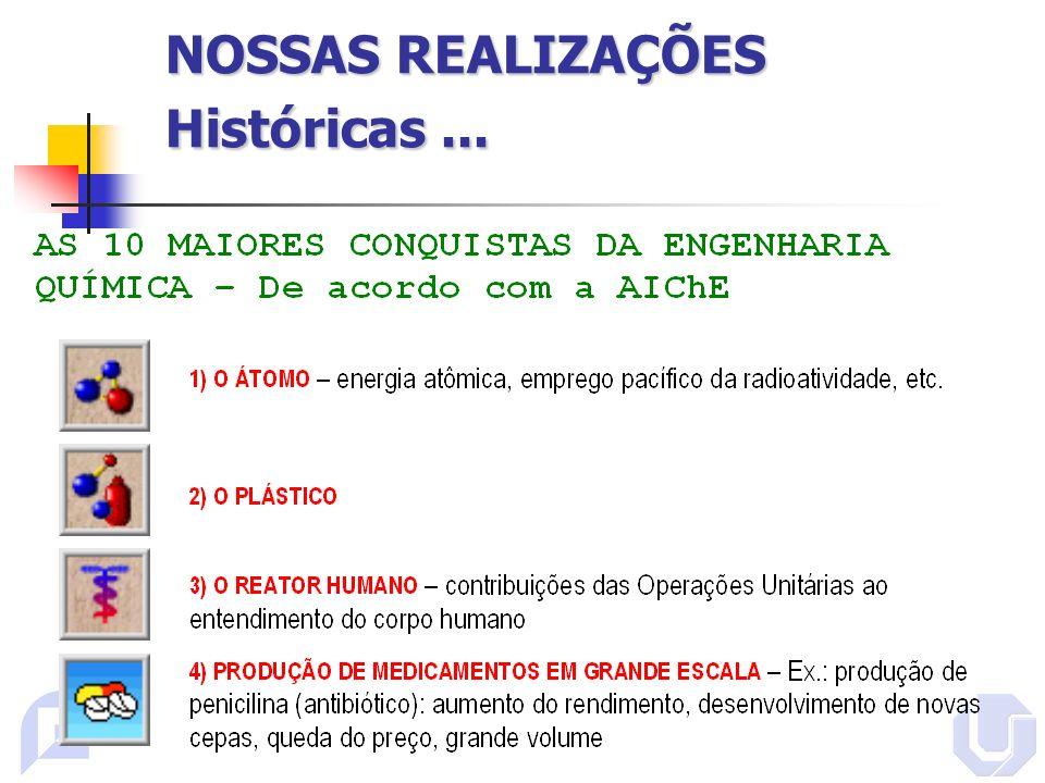 NOSSAS REALIZAÇÕES Históricas ...