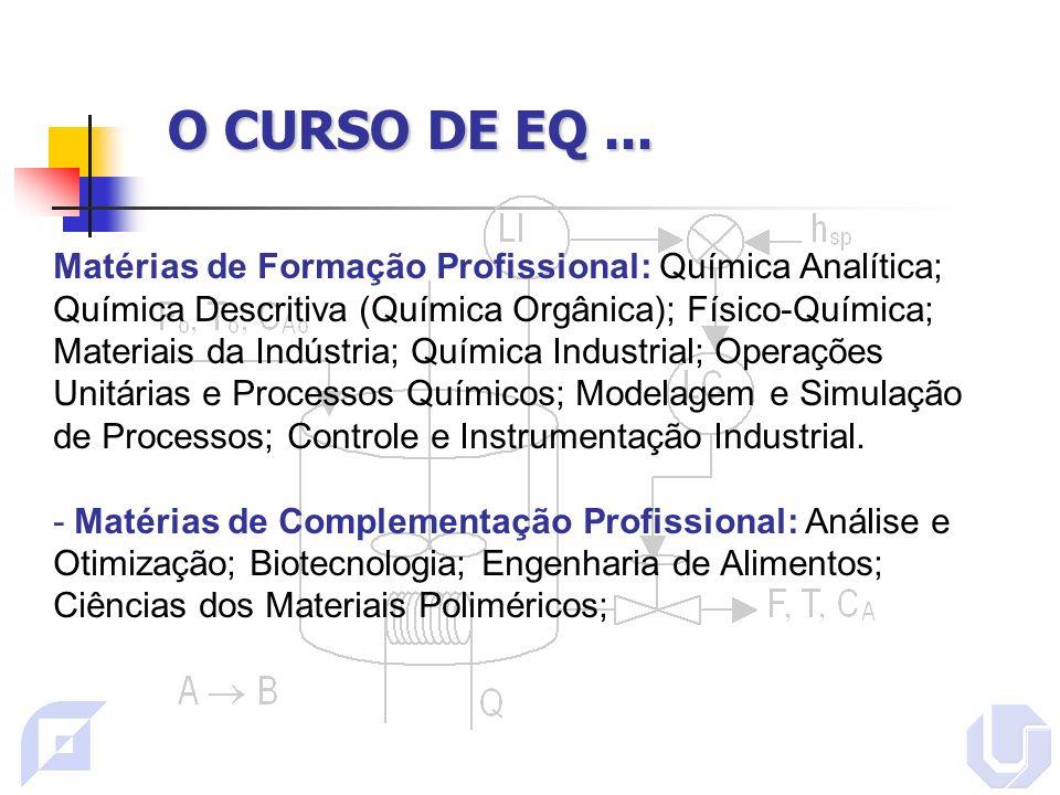 O CURSO DE EQ ...