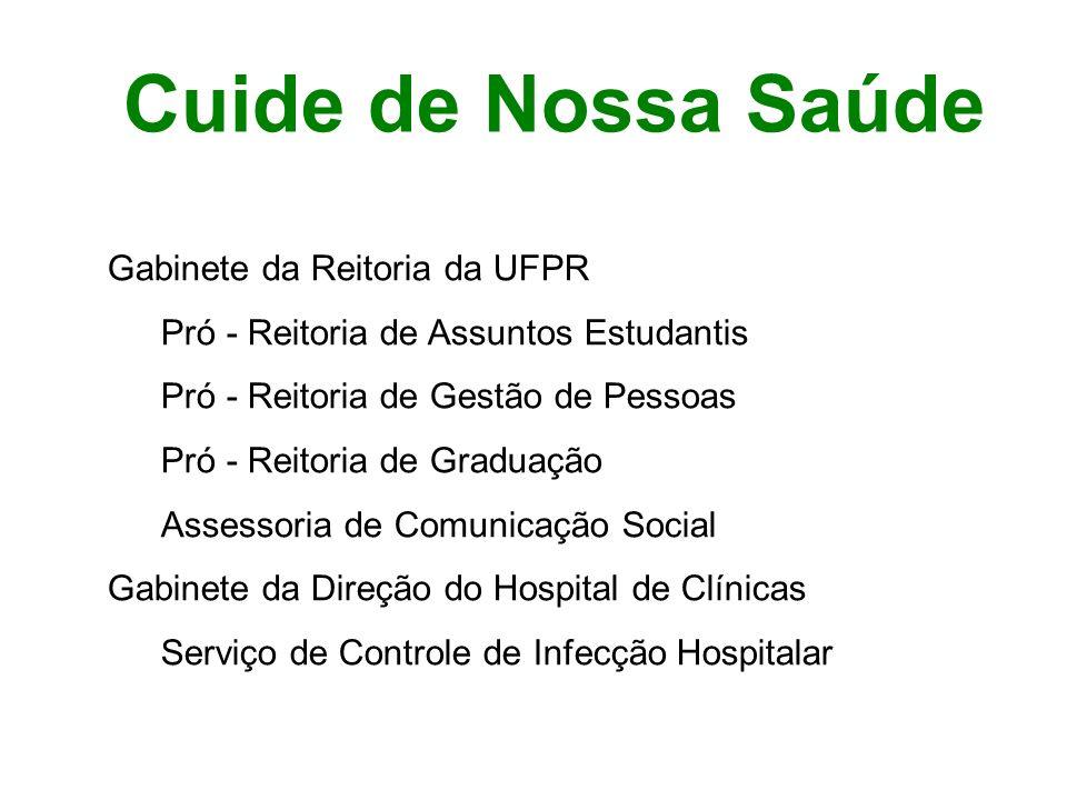 Cuide de Nossa Saúde Gabinete da Reitoria da UFPR