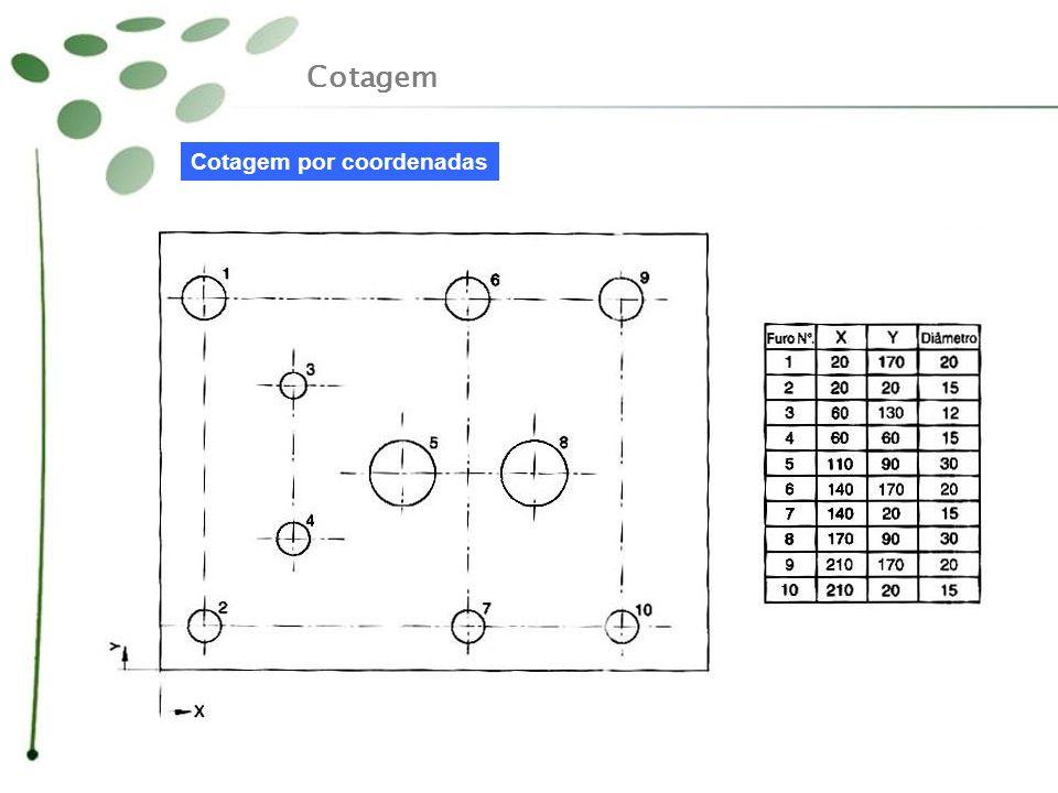 Cotagem Cotagem por coordenadas