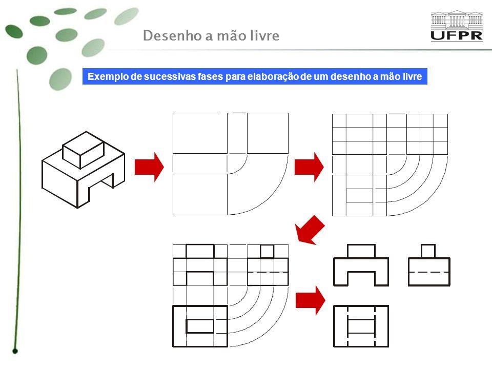 Desenho a mão livre Exemplo de sucessivas fases para elaboração de um desenho a mão livre
