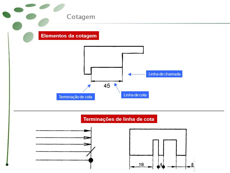 Cotagem Elementos da cotagem Terminações de linha de cota