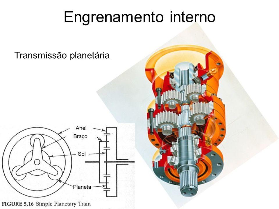 Engrenamento interno Transmissão planetária