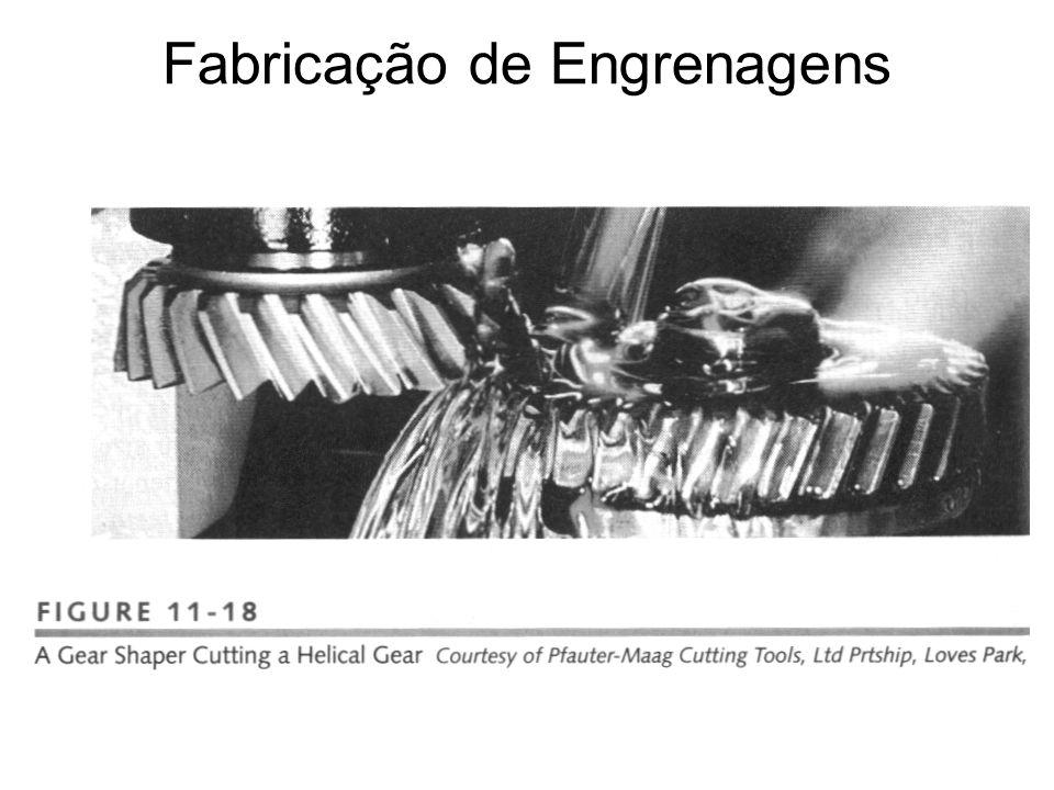 Fabricação de Engrenagens