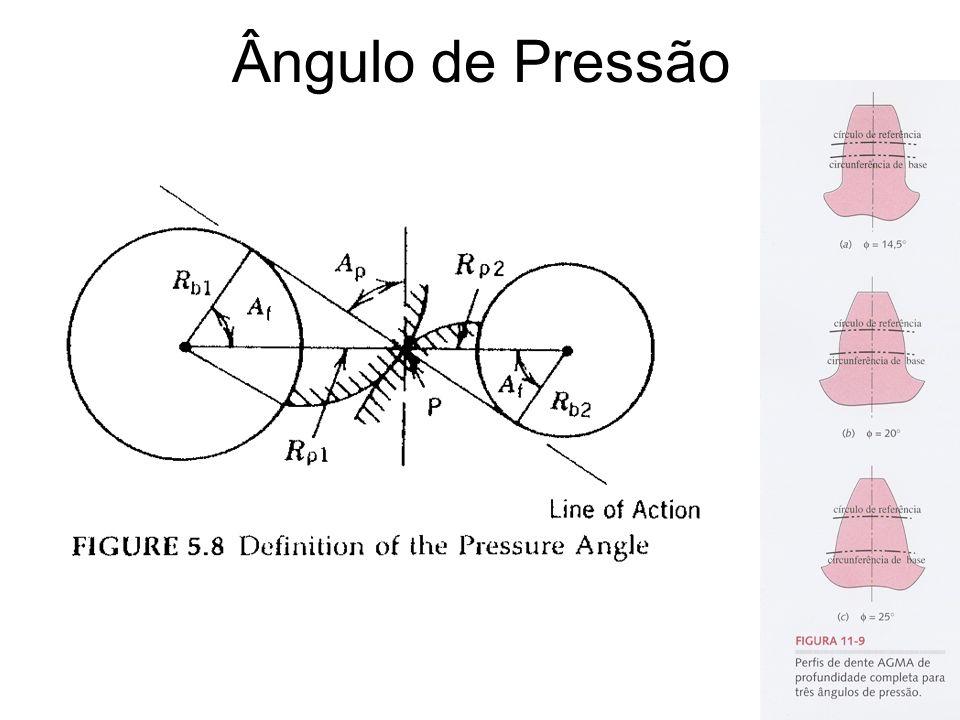 Ângulo de Pressão