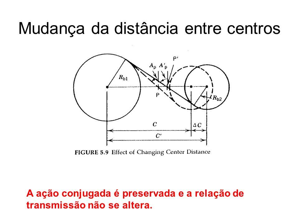 Mudança da distância entre centros