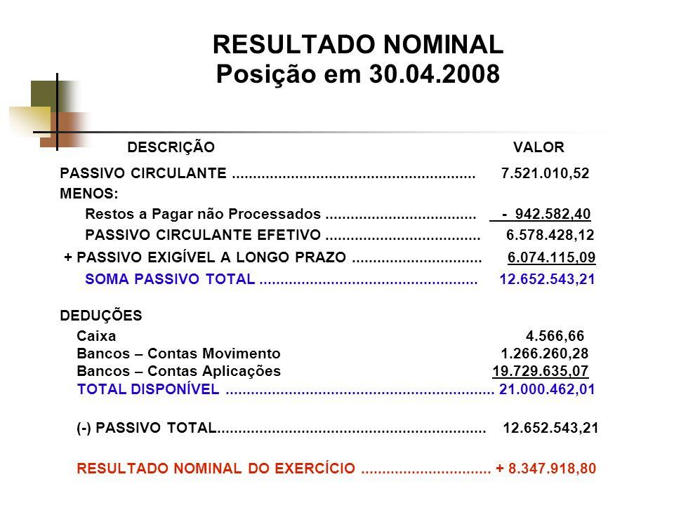 RESULTADO NOMINAL Posição em 30.04.2008