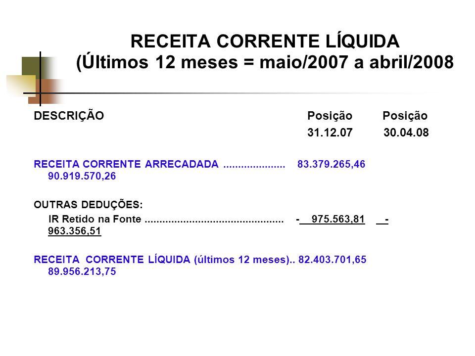 RECEITA CORRENTE LÍQUIDA (Últimos 12 meses = maio/2007 a abril/2008