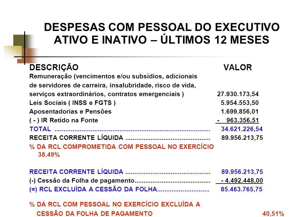 DESPESAS COM PESSOAL DO EXECUTIVO ATIVO E INATIVO – ÚLTIMOS 12 MESES