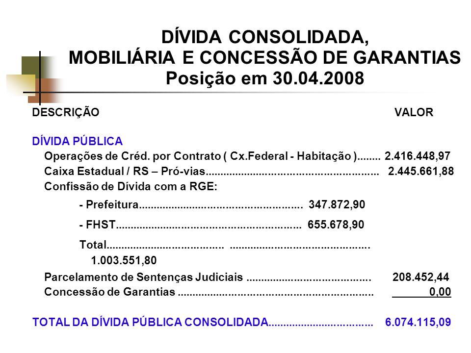 DÍVIDA CONSOLIDADA, MOBILIÁRIA E CONCESSÃO DE GARANTIAS Posição em 30