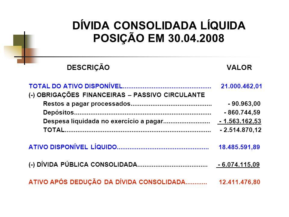 DÍVIDA CONSOLIDADA LÍQUIDA POSIÇÃO EM 30.04.2008