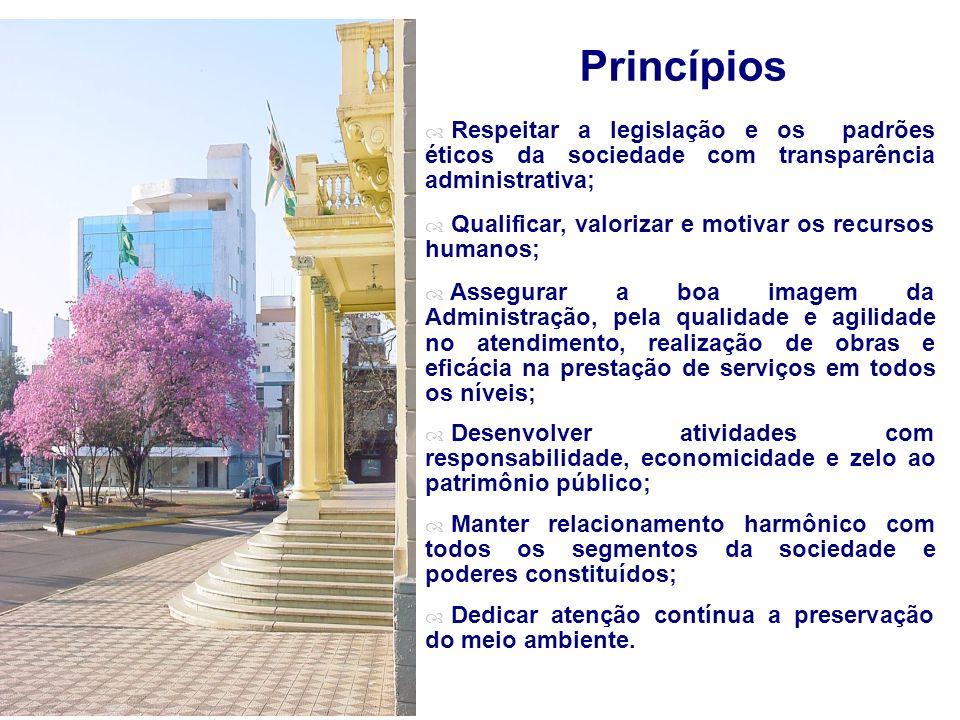Princípios Respeitar a legislação e os padrões éticos da sociedade com transparência administrativa;