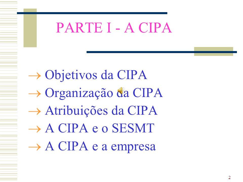 PARTE I - A CIPA Objetivos da CIPA Organização da CIPA
