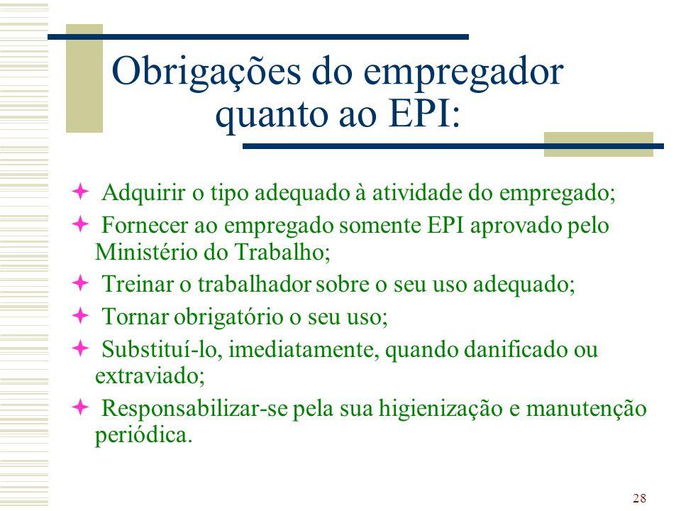 Obrigações do empregador quanto ao EPI: