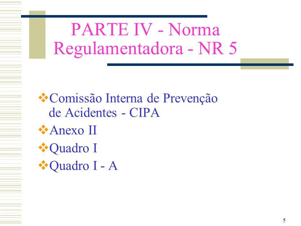 PARTE IV - Norma Regulamentadora - NR 5