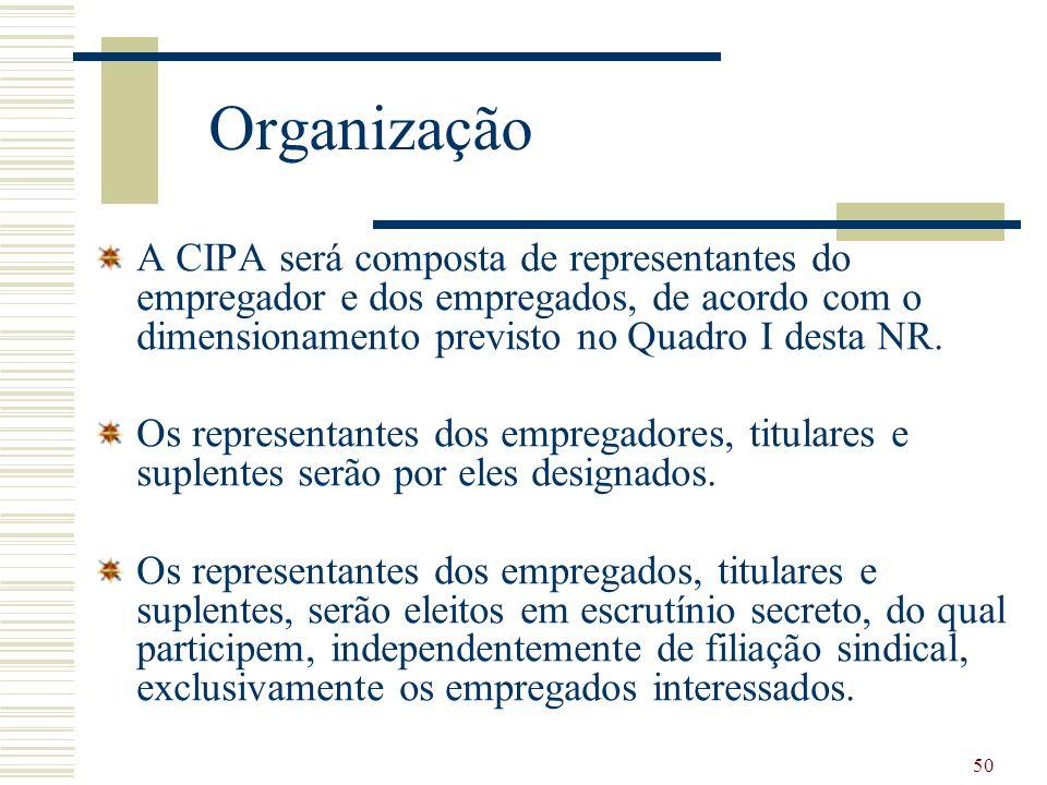 Organização A CIPA será composta de representantes do empregador e dos empregados, de acordo com o dimensionamento previsto no Quadro I desta NR.