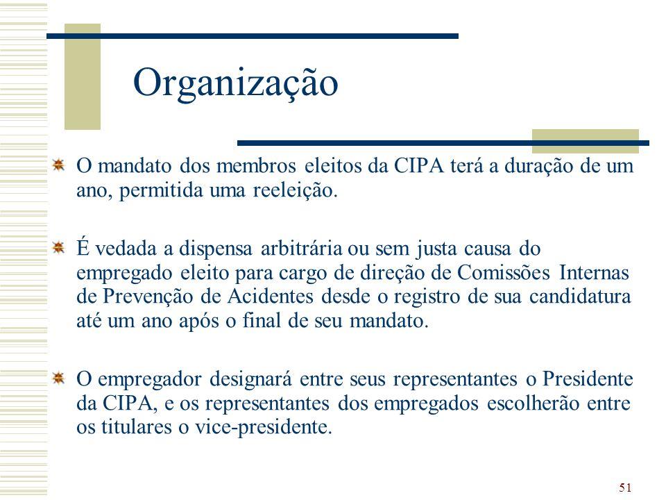 Organização O mandato dos membros eleitos da CIPA terá a duração de um ano, permitida uma reeleição.