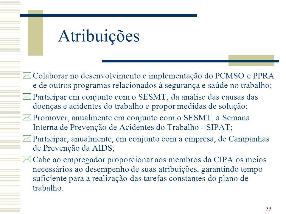 Atribuições Colaborar no desenvolvimento e implementação do PCMSO e PPRA e de outros programas relacionados à segurança e saúde no trabalho;
