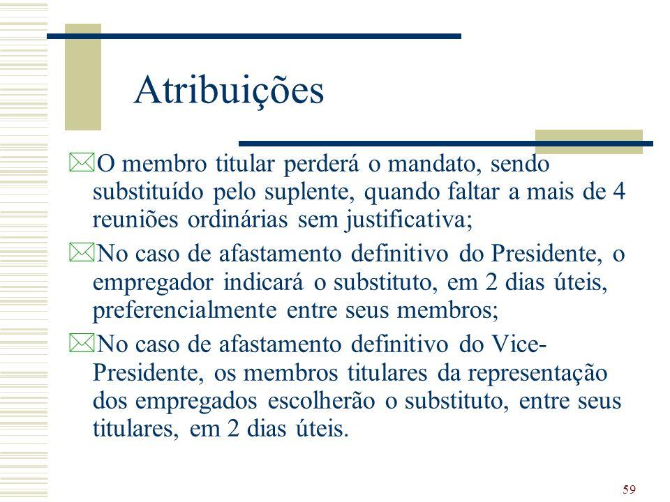 Atribuições O membro titular perderá o mandato, sendo substituído pelo suplente, quando faltar a mais de 4 reuniões ordinárias sem justificativa;