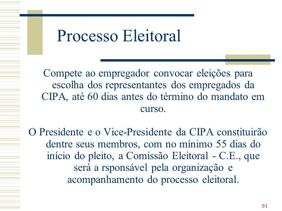 Processo Eleitoral