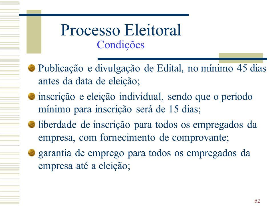 Processo Eleitoral Condições