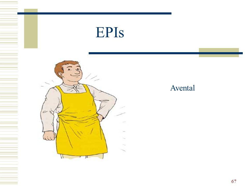 EPIs Avental