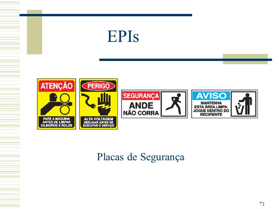 EPIs Placas de Segurança