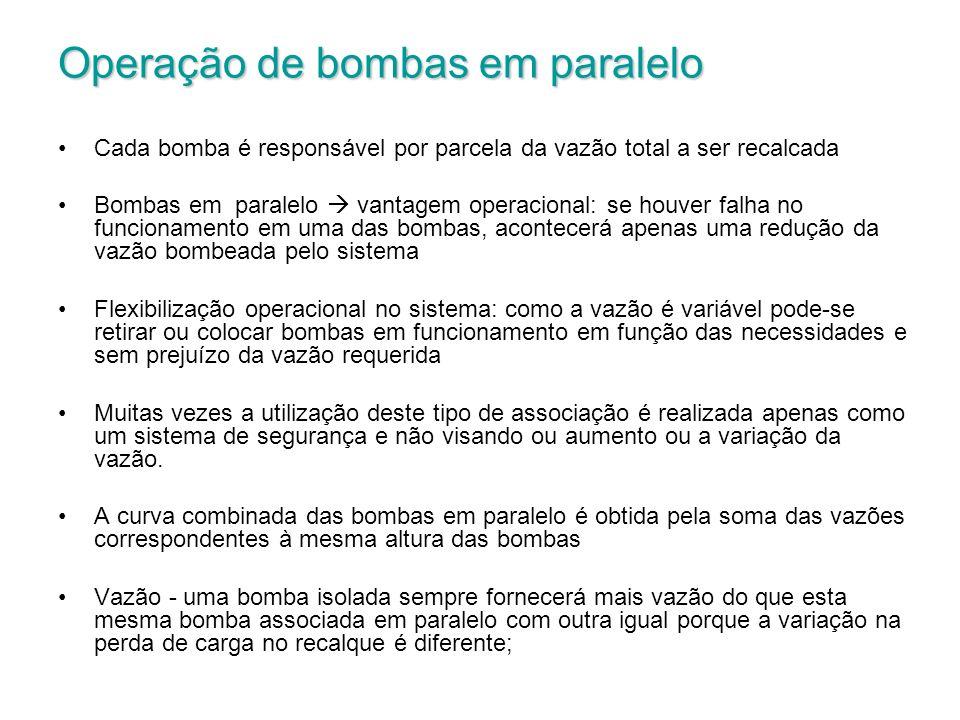 Operação de bombas em paralelo
