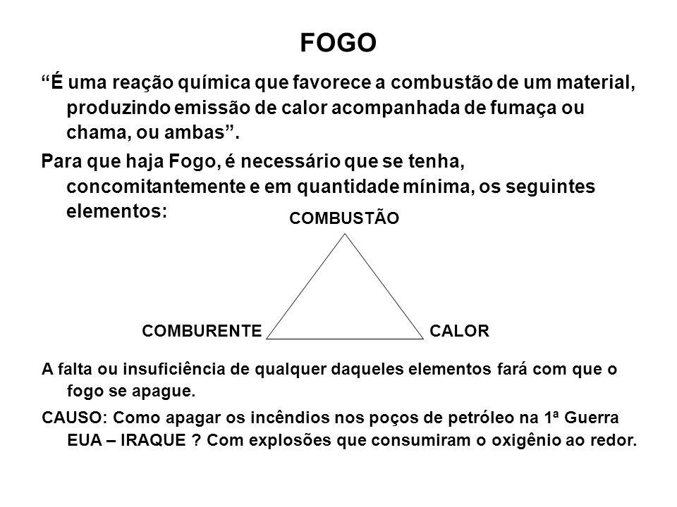 FOGO É uma reação química que favorece a combustão de um material, produzindo emissão de calor acompanhada de fumaça ou chama, ou ambas .