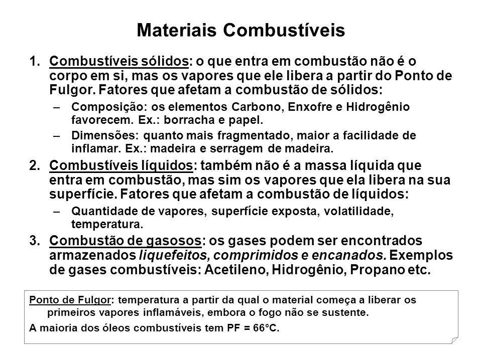 Materiais Combustíveis
