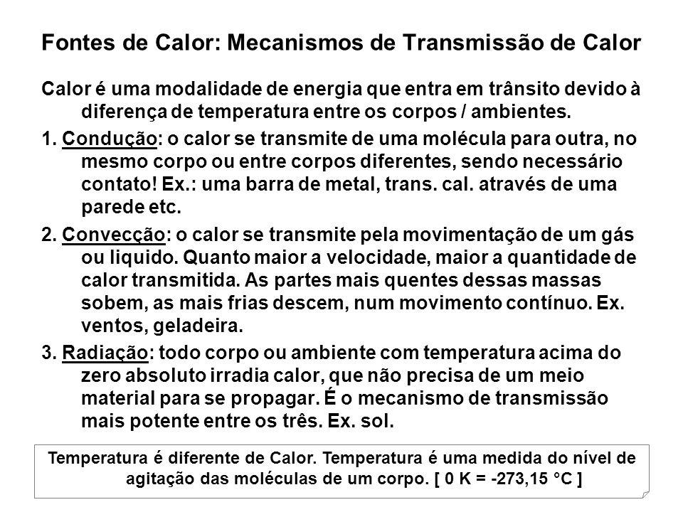 Fontes de Calor: Mecanismos de Transmissão de Calor