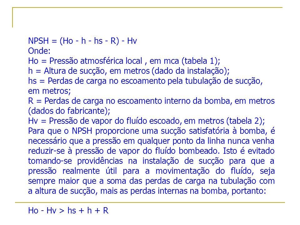 NPSH = (Ho - h - hs - R) - Hv Onde: