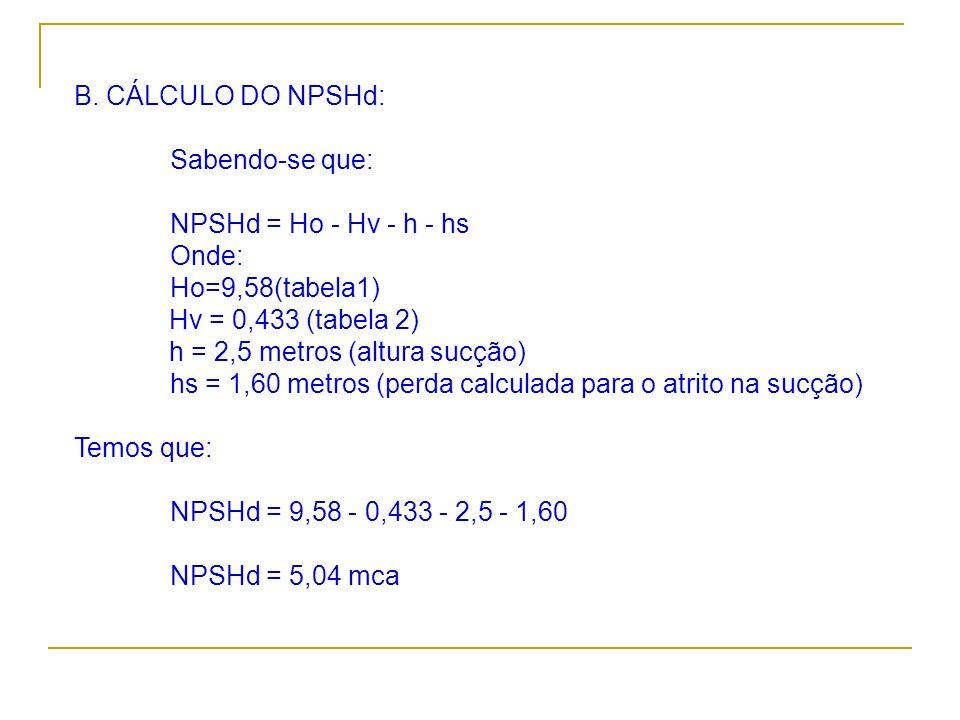 B. CÁLCULO DO NPSHd: Sabendo-se que: NPSHd = Ho - Hv - h - hs. Onde: