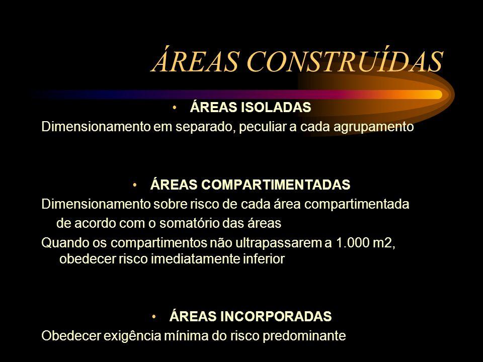 ÁREAS COMPARTIMENTADAS